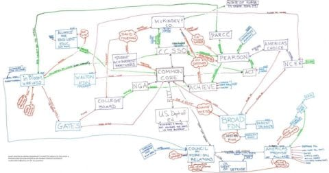 corporate-reform-chart