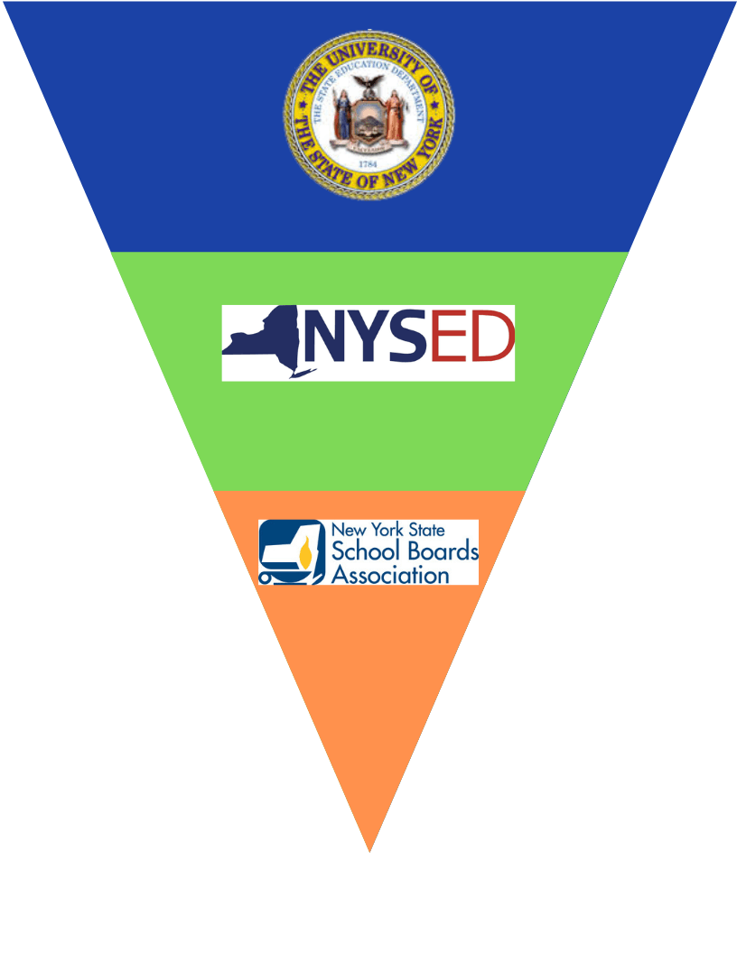 upside down blue, green, orange triangle